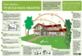 Icon of Your chance to build back smarter: Designing and building a new home